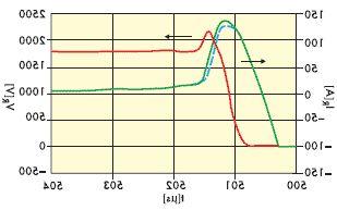 Выпрямительные диоды малой и средней мощности справочник любительская радиоэлектроника