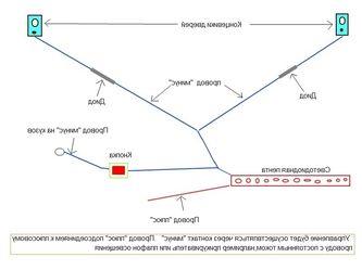 Диоды полупроводниковые диоды в россии сравнить цены купить промышленные товары на tiuru