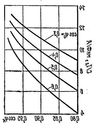 Электромкость конденсатора - электроемкость - электрический ток - презентации по физике
