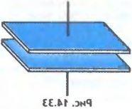 Разновидности конденсаторов по типу диэлектрикаэлектролитические конденсаторы