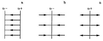 292 электроемкость конденсаторы задачи без решений с ответами
