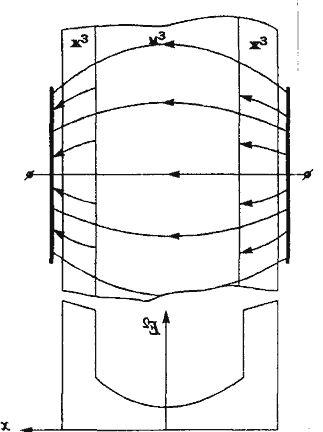 Потенциал - конденсатор - большая энциклопедия нефти и газа статья