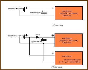 Энергия поля конденсатора