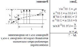 Электролитические конденсаторы производства yageo corporation