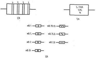 Гост 29070-91 - постоянные резисторы для электронной аппаратуры часть 7 форма технических условий на набо