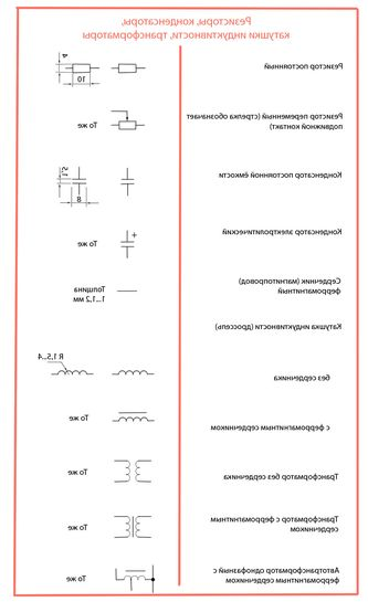 Чеховская электронная компания - постоянные - поставки электронных компонентов резисторы с2-33н с2-29в к
