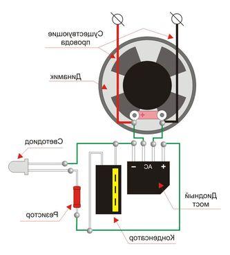 Подключение светодиода к USB