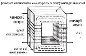 Трансформаторы напряжения