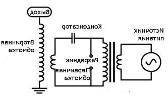 Трансформаторы - вэлснаб