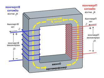 Силовой трансформатор расчт силового трансформатора