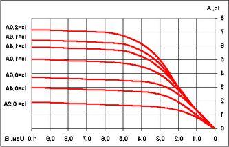 Наши любимые транзисторы кт315 и кт361 - радиодетали - приднестровский портал радиолюбителей